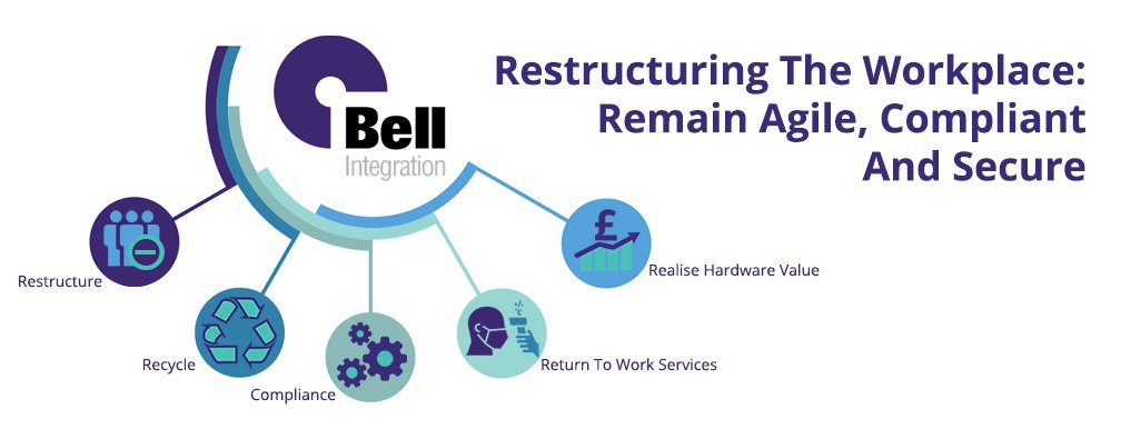 Restructure The Workplace